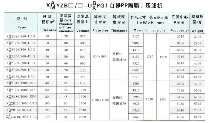 pppressfilter1