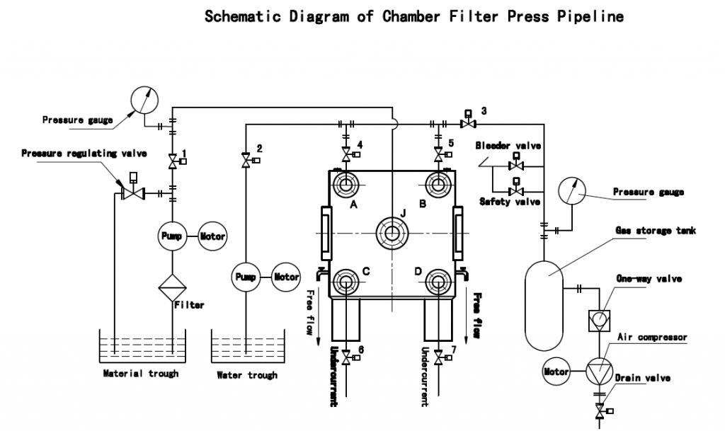 rubbermembranetechdrawing